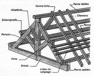 charpente. Black Bedroom Furniture Sets. Home Design Ideas